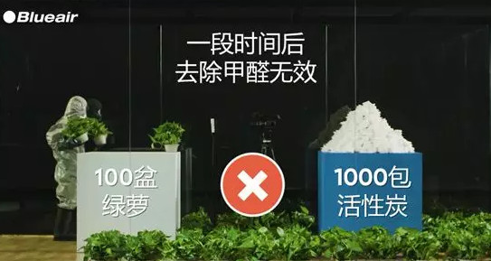 净醛实验室,blueair 净醛实验室,blueair甲醛分解 ,blueair除甲醛,blueair全新甲醛分解技术