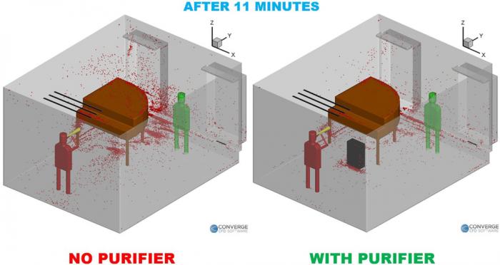 空气净化器,净化器,空气净化,净化,室内净化器有没有效果,防病毒,防新冠