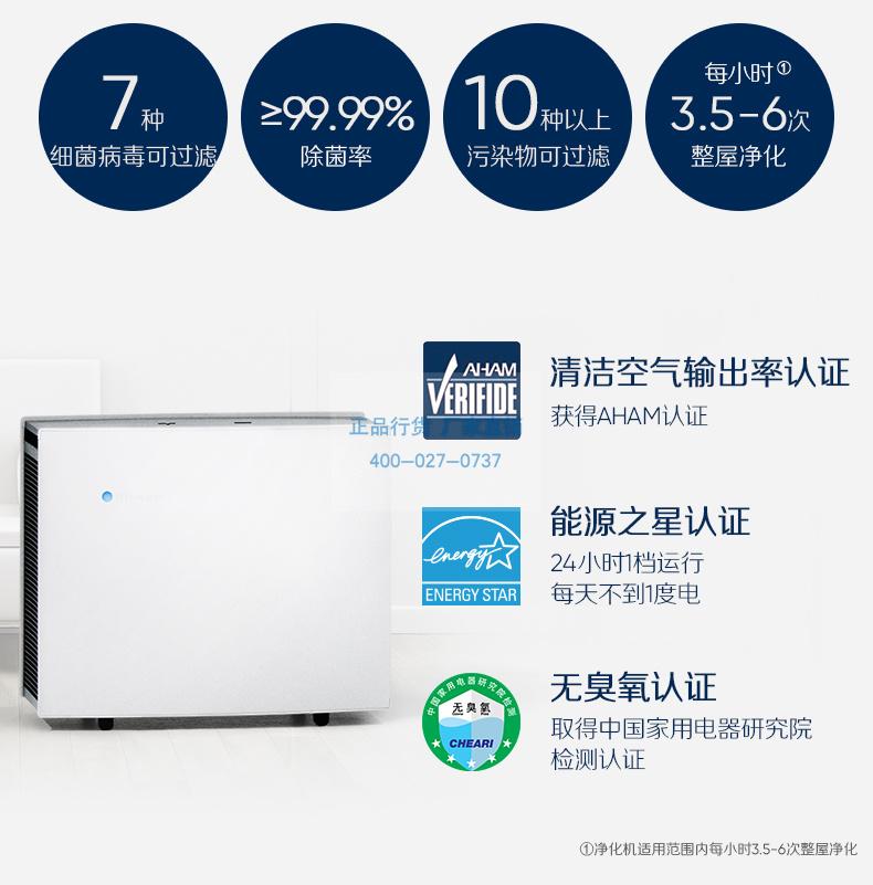 pro m,blueair pro m,布鲁雅尔pro m,布鲁雅尔空气净化器 pro m,blueair空气净化器pro m,blueair空气净化器pro,布鲁雅尔空气净化器pro